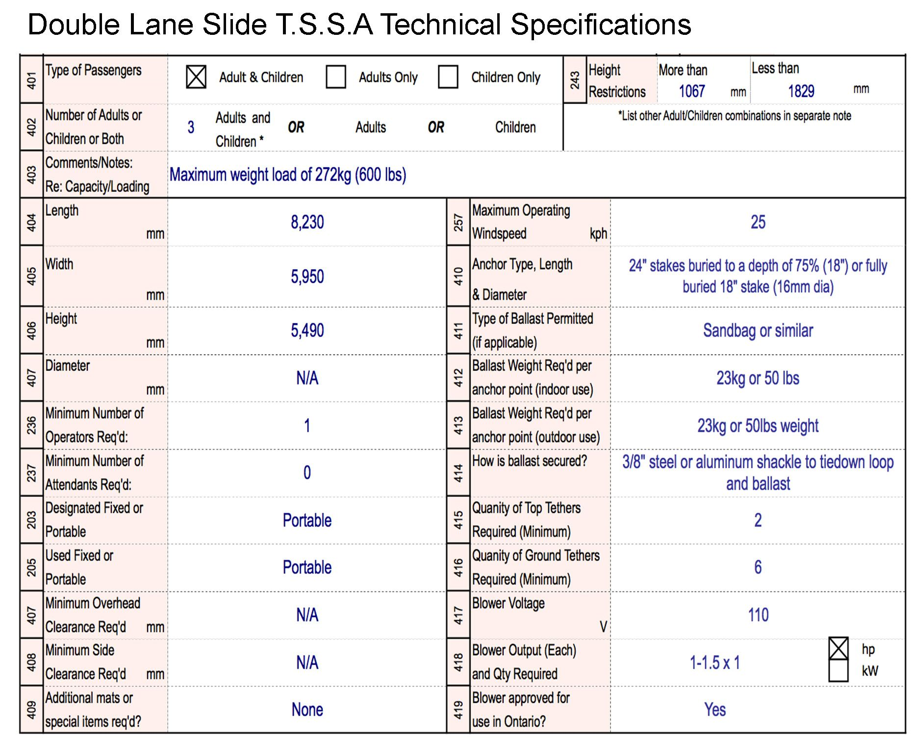 SPECS Double Lane Slide compressed